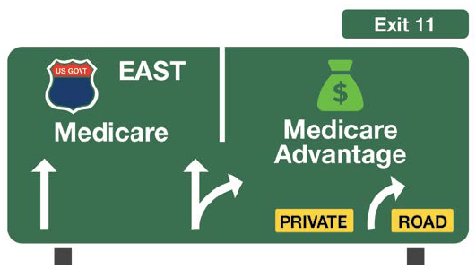 Road sign to Medicare or Medicare Advantage