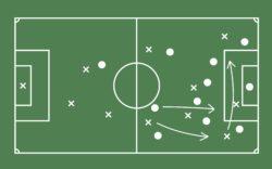 Soccer field diagram